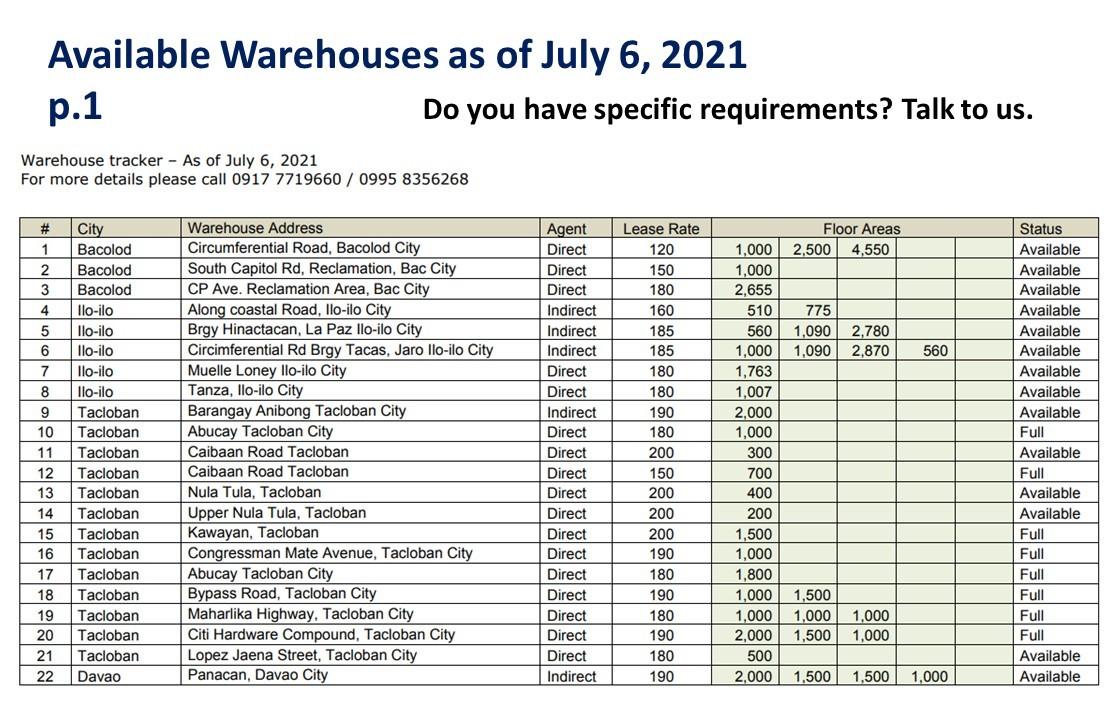 warehouse-in-mandaue-city-cebu-2371-square-meters